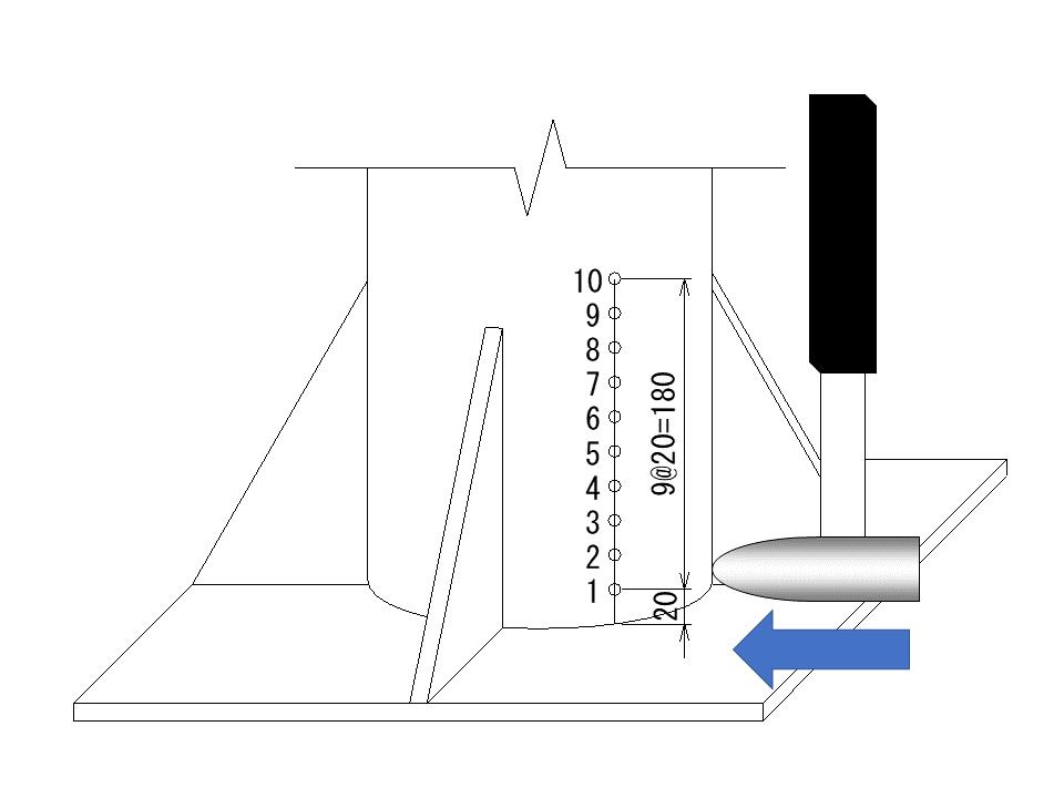 支柱板厚_点検方法 非破壊検査